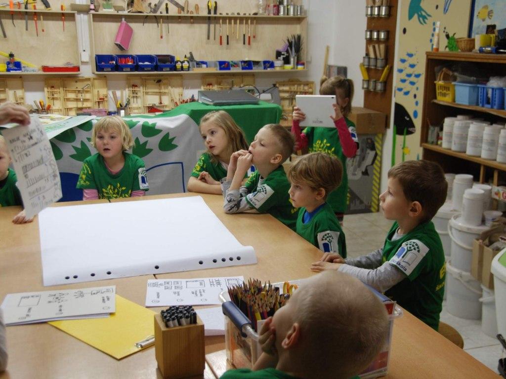 6.setkání malého ekotýmu ke zpracování prezentace k tématu PROSTŘEDÍ 4